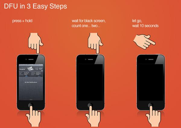 Dfu In 3 Steps